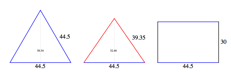 The dimensions of all triangles and rectangles necessary for construction of a 12-foot diameter geodesic cardboard dome