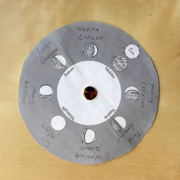 The cycle ring of a paper lunar phase dial, showing the full cycle of lunar phases