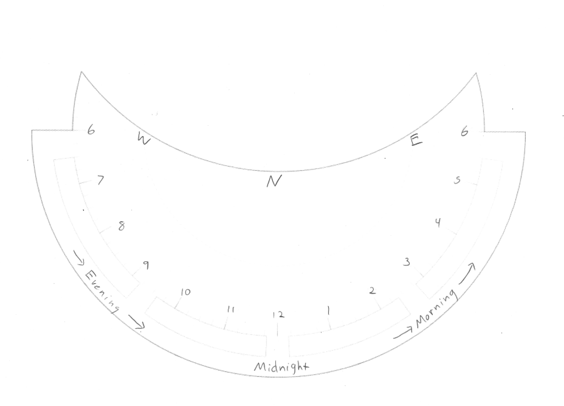 picture relating to Planisphere Printable named Printable Planispheres