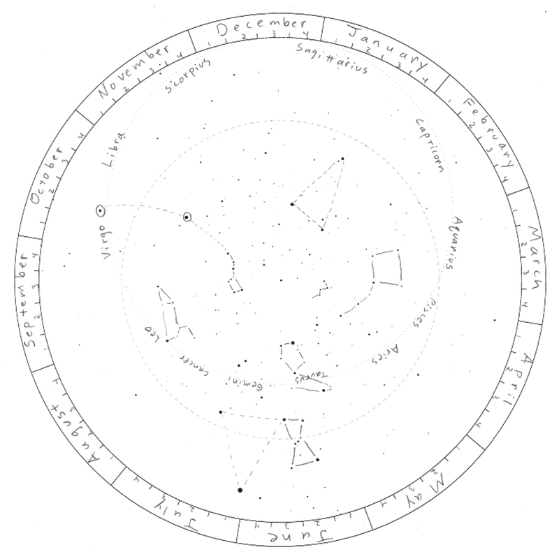 photo about Planisphere Printable identify Printable Planispheres