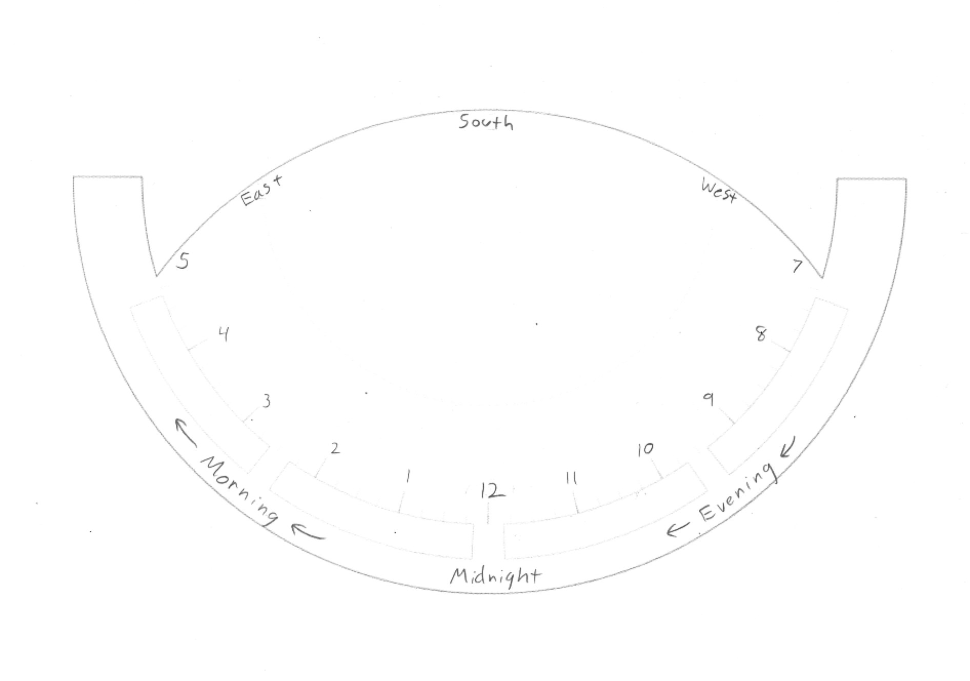 graphic about Planisphere Printable named Printable Planispheres