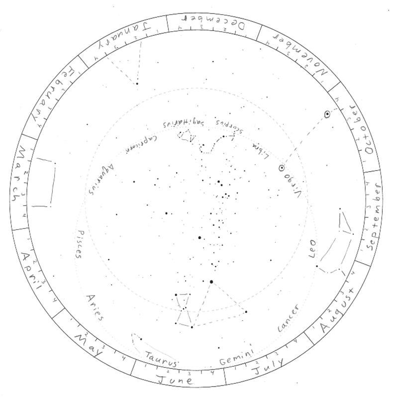 graphic relating to Planisphere Printable named Printable Planispheres
